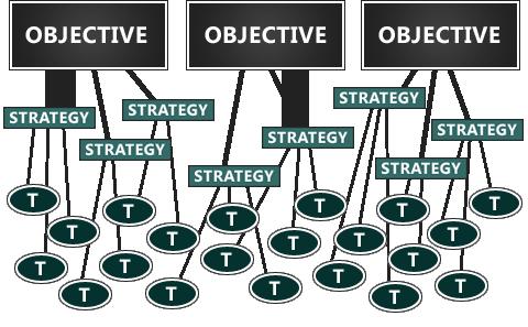 simple marketing plan