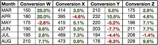 metrics matrix comparison