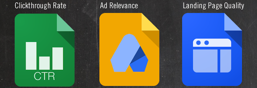 Google Adwords Quality Score Graphic