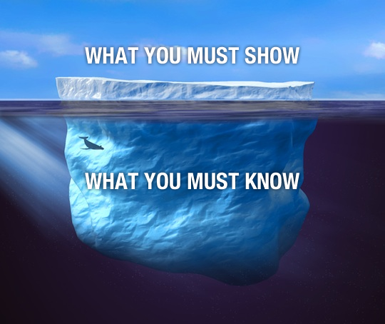 marketing report iceberg
