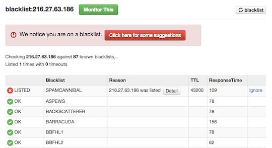 Email Blacklist Check