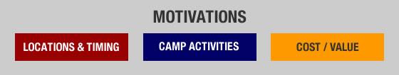 NURTURE_motivations